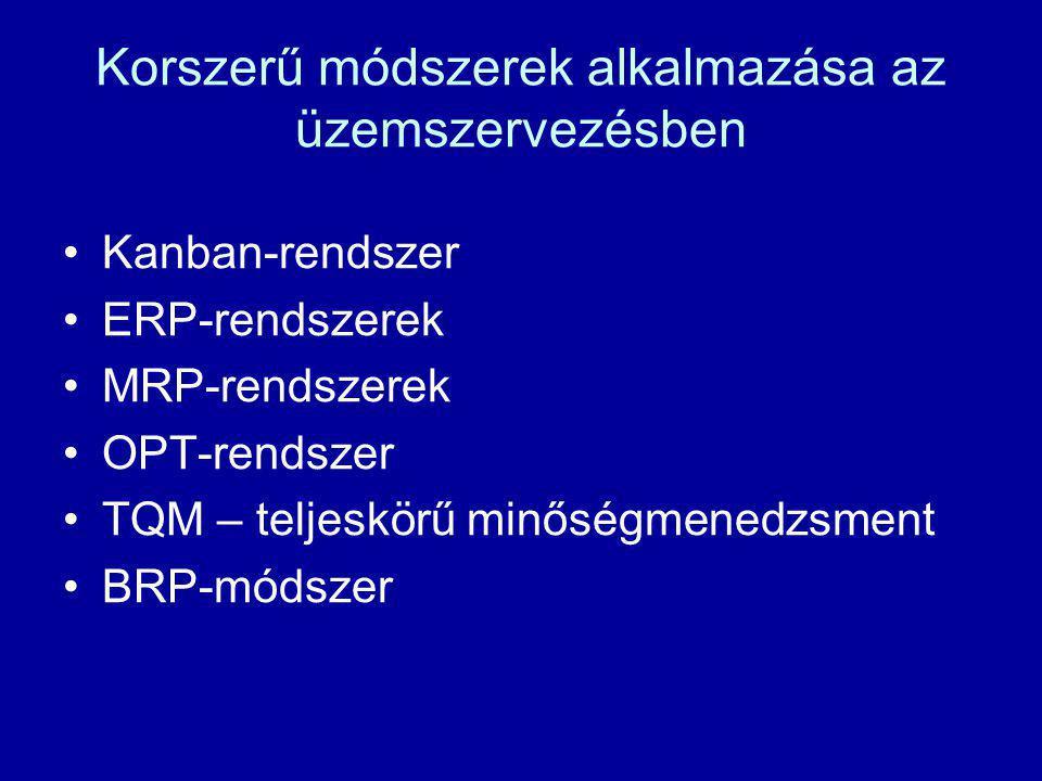 Korszerű módszerek alkalmazása az üzemszervezésben Kanban-rendszer ERP-rendszerek MRP-rendszerek OPT-rendszer TQM – teljeskörű minőségmenedzsment BRP-