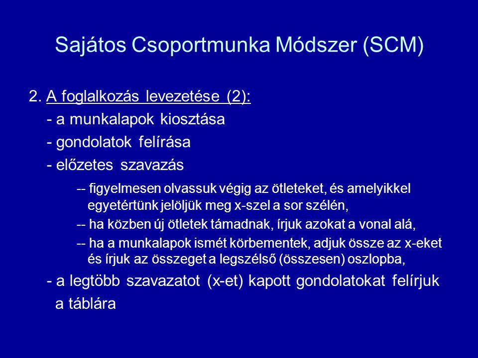 Sajátos Csoportmunka Módszer (SCM) 2. A foglalkozás levezetése (2): - a munkalapok kiosztása - gondolatok felírása - előzetes szavazás -- figyelmesen