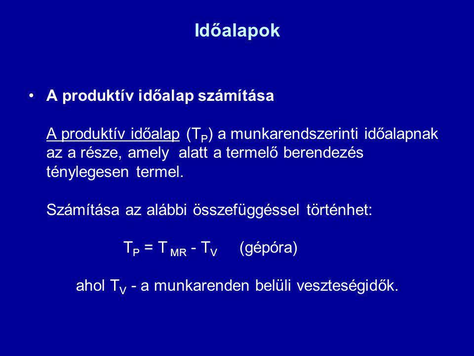 Időalapok A produktív időalap számítása A produktív időalap (T P ) a munkarendszerinti időalapnak az a része, amely alatt a termelő berendezés tényleg