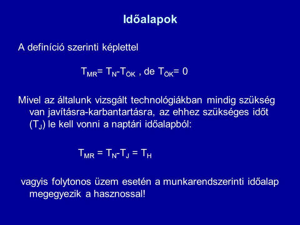 Időalapok A definíció szerinti képlettel T MR = T N -T ÖK, de T ÖK = 0 Mivel az általunk vizsgált technológiákban mindig szükség van javításra-karbant