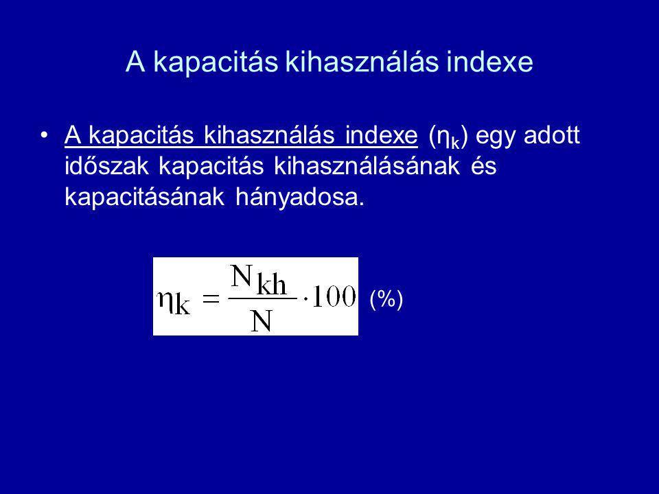 A kapacitás kihasználás indexe A kapacitás kihasználás indexe (η k ) egy adott időszak kapacitás kihasználásának és kapacitásának hányadosa. (%)