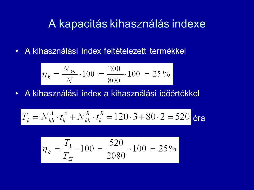 A kapacitás kihasználás indexe A kihasználási index feltételezett termékkel A kihasználási index a kihasználási időértékkel óra