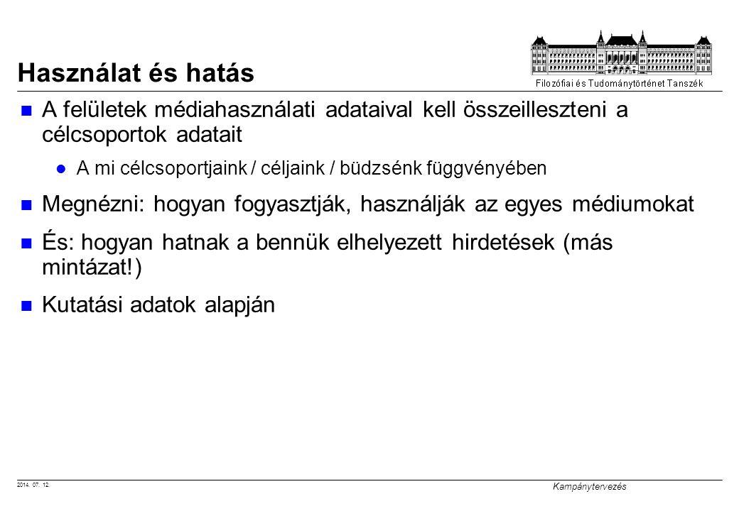 2014. 07. 12. Kampánytervezés Használat és hatás A felületek médiahasználati adataival kell összeilleszteni a célcsoportok adatait A mi célcsoportjain
