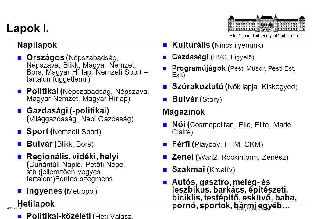 2014.07. 12. Kampánytervezés Lapok I.
