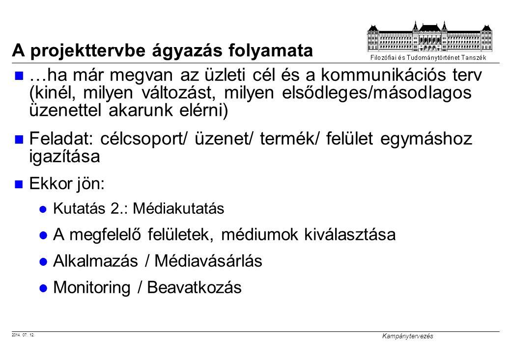 2014.07. 12. Kampánytervezés Kutatás 2: Médiakutatás 1.