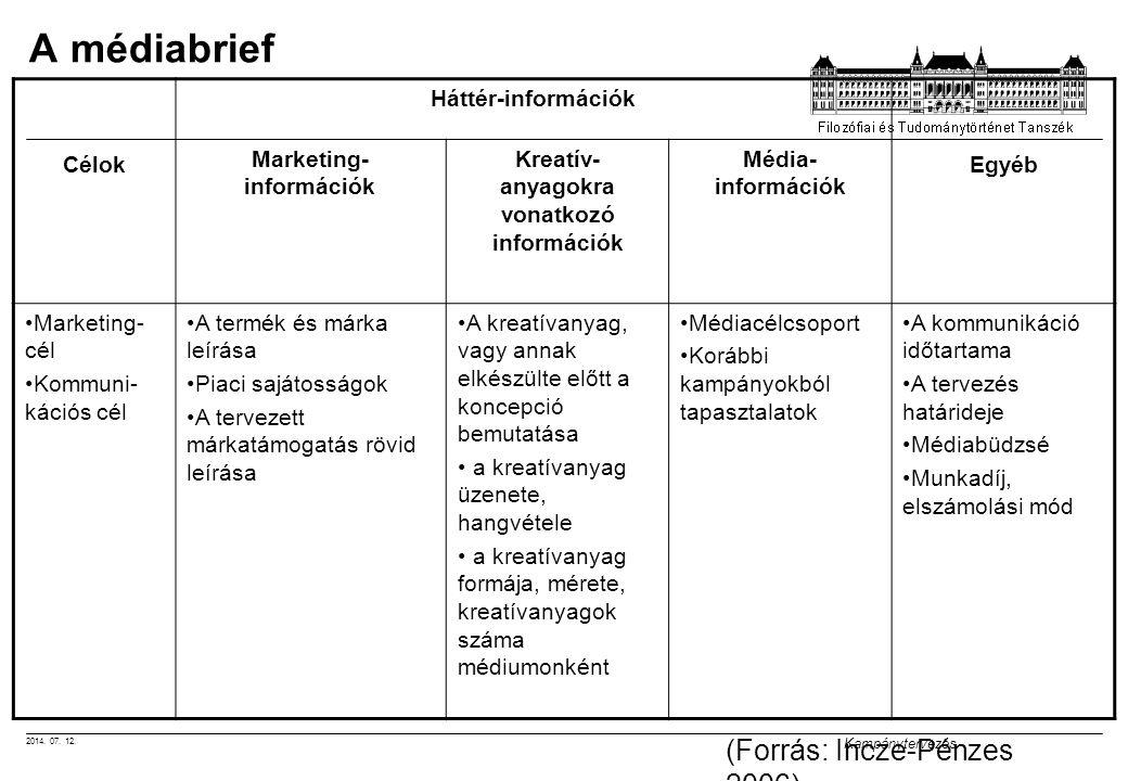 2014. 07. 12. Kampánytervezés A médiabrief Célok Háttér-információk Egyéb Marketing- információk Kreatív- anyagokra vonatkozó információk Média- infor