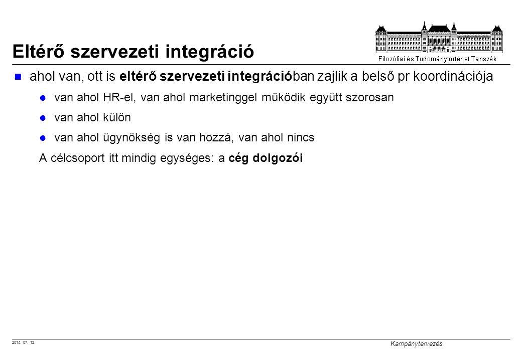 2014. 07. 12. Kampánytervezés Eltérő szervezeti integráció ahol van, ott is eltérő szervezeti integrációban zajlik a belső pr koordinációja van ahol H