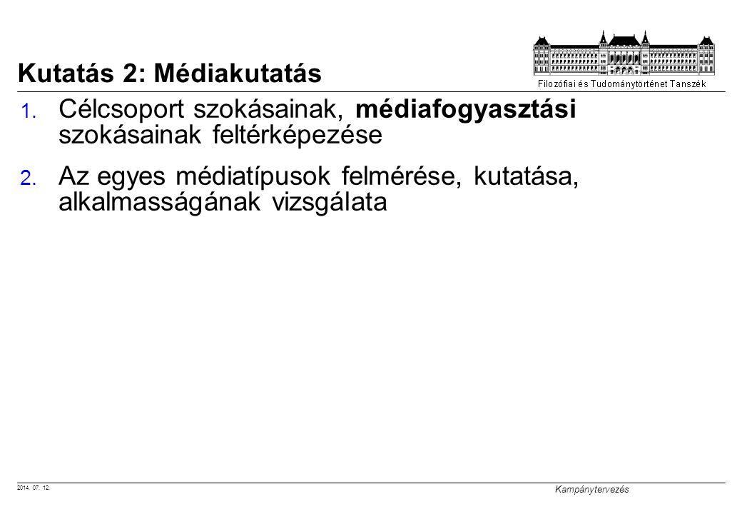 2014. 07. 12. Kampánytervezés Kutatás 2: Médiakutatás 1. Célcsoport szokásainak, médiafogyasztási szokásainak feltérképezése 2. Az egyes médiatípusok