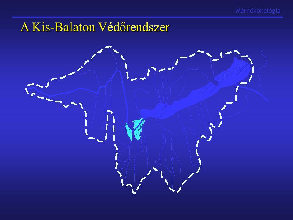 A Kis-Balaton Védőrendszer Mérnökökológia