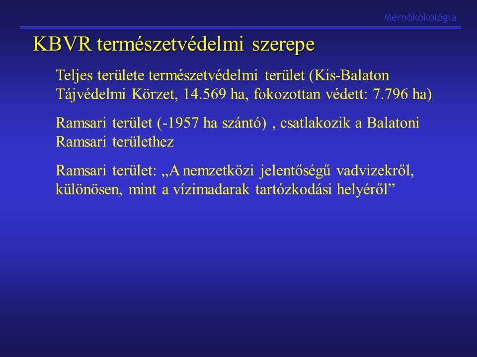 """Mérnökökológia Teljes területe természetvédelmi terület (Kis-Balaton Tájvédelmi Körzet, 14.569 ha, fokozottan védett: 7.796 ha) Ramsari terület (-1957 ha szántó), csatlakozik a Balatoni Ramsari területhez Ramsari terület: """"A nemzetközi jelentőségű vadvizekről, különösen, mint a vízimadarak tartózkodási helyéről KBVR természetvédelmi szerepe"""