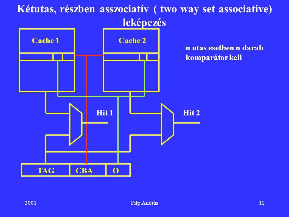 2001Filp András11 TAGCBAO Hit 2Hit 1 Kétutas, részben asszociatív ( two way set associative) leképezés Cache 1Cache 2 n utas esetben n darab komparáto