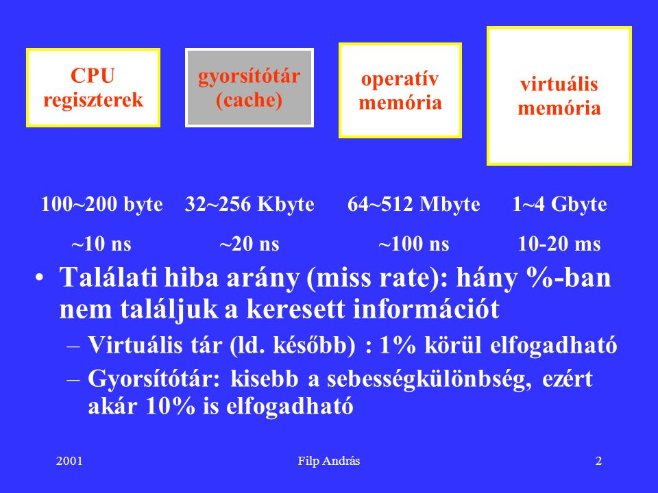 2001Filp András3 Gyorsítótár kialakítása Szempontok: –Mérete: a benne tárolt adatok segítsék a találati hibák számának alacsony értéken tartását –Minimális hozzáférési idő találat esetén –Minimális járulékos időveszteség tévesztés esetén –Koherencia, azaz azonos adatok a gyorsítótárban és a memóriában Találati hiba arány csökkentése: –Jelentős tényező a cache mérete: nagyobb cache  kisebb hibaarány, DE drágább.