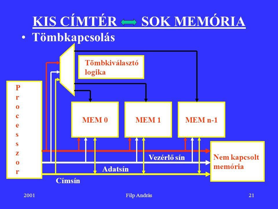 2001Filp András21 KIS CÍMTÉR SOK MEMÓRIA Tömbkapcsolás ProcesszorProcesszor Nem kapcsolt memória Címsín Adatsín Vezérlő sín MEM 0MEM 1MEM n-1 Tömbkivá