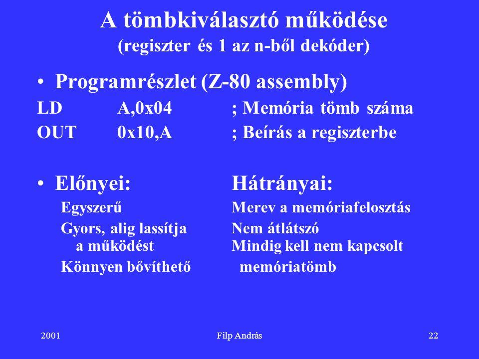 2001Filp András22 A tömbkiválasztó működése (regiszter és 1 az n-ből dekóder) Programrészlet (Z-80 assembly) LDA,0x04; Memória tömb száma OUT0x10,A; B