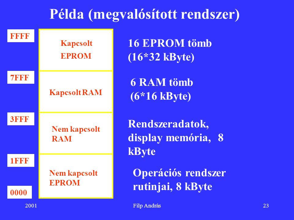 2001Filp András23 Példa (megvalósított rendszer) Nem kapcsolt EPROM 0000 1FFF Nem kapcsolt RAM 3FFF Kapcsolt RAM 7FFF Kapcsolt EPROM FFFF 16 EPROM töm
