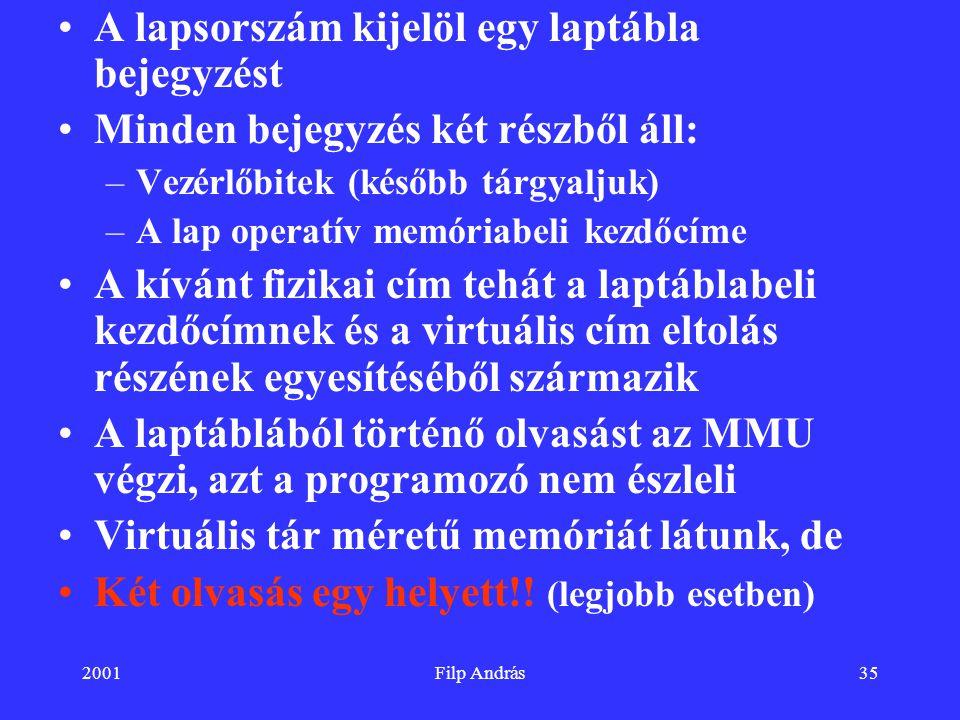 2001Filp András35 A lapsorszám kijelöl egy laptábla bejegyzést Minden bejegyzés két részből áll: –Vezérlőbitek (később tárgyaljuk) –A lap operatív mem