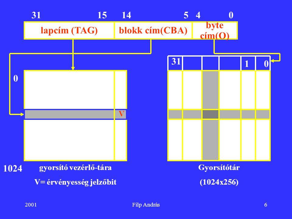 2001Filp András7 Közvetlen leképezés működése A blokkcím(CBA) kijelöl egy bejegyzést a vezérlőtárban Ha ott érvényes bejegyzés van (V bit jelzi), akkor összehasonlítja a lapcímmel (TAG).
