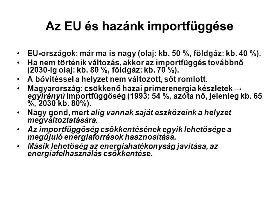 Az EU és hazánk importfüggése EU-országok: már ma is nagy (olaj: kb. 50 %, földgáz: kb. 40 %). Ha nem történik változás, akkor az importfüggés továbbn
