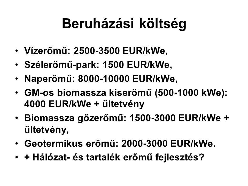 Beruházási költség Vízerőmű: 2500-3500 EUR/kWe, Szélerőmű-park: 1500 EUR/kWe, Naperőmű: 8000-10000 EUR/kWe, GM-os biomassza kiserőmű (500-1000 kWe): 4