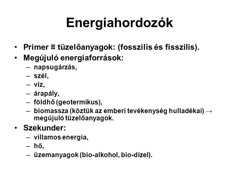 Energiahordozók Primer ≡ tüzelőanyagok: (fosszilis és fisszilis). Megújuló energiaforrások: –napsugárzás, –szél, –víz, –árapály, –földhő (geotermikus)