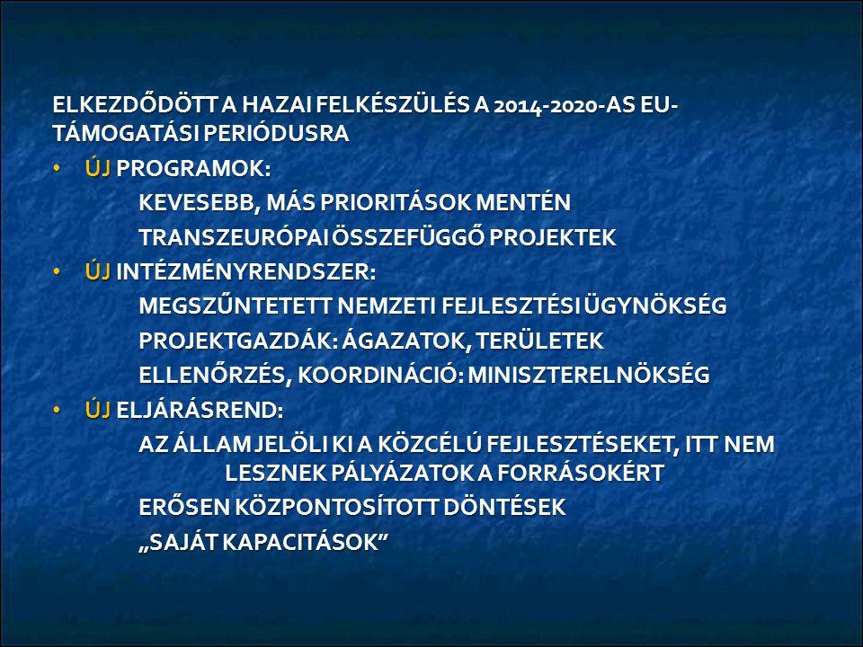 """ELKEZDŐDÖTT A HAZAI FELKÉSZÜLÉS A 2014-2020-AS EU- TÁMOGATÁSI PERIÓDUSRA ÚJ PROGRAMOK: ÚJ PROGRAMOK: KEVESEBB, MÁS PRIORITÁSOK MENTÉN TRANSZEURÓPAI ÖSSZEFÜGGŐ PROJEKTEK ÚJ INTÉZMÉNYRENDSZER: ÚJ INTÉZMÉNYRENDSZER: MEGSZŰNTETETT NEMZETI FEJLESZTÉSI ÜGYNÖKSÉG PROJEKTGAZDÁK: ÁGAZATOK, TERÜLETEK ELLENŐRZÉS, KOORDINÁCIÓ: MINISZTERELNÖKSÉG ÚJ ELJÁRÁSREND: ÚJ ELJÁRÁSREND: AZ ÁLLAM JELÖLI KI A KÖZCÉLÚ FEJLESZTÉSEKET, ITT NEM LESZNEK PÁLYÁZATOK A FORRÁSOKÉRT ERŐSEN KÖZPONTOSÍTOTT DÖNTÉSEK """"SAJÁT KAPACITÁSOK"""