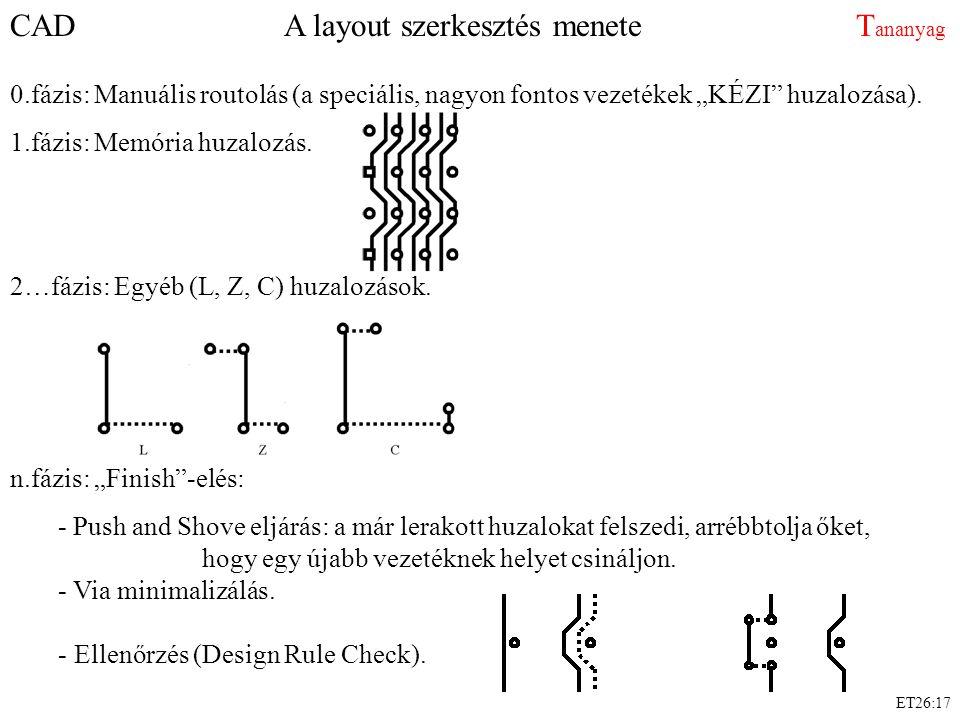 """ET26:17 CAD A layout szerkesztés menete T ananyag 0.fázis: Manuális routolás (a speciális, nagyon fontos vezetékek """"KÉZI"""" huzalozása). 1.fázis: Memóri"""