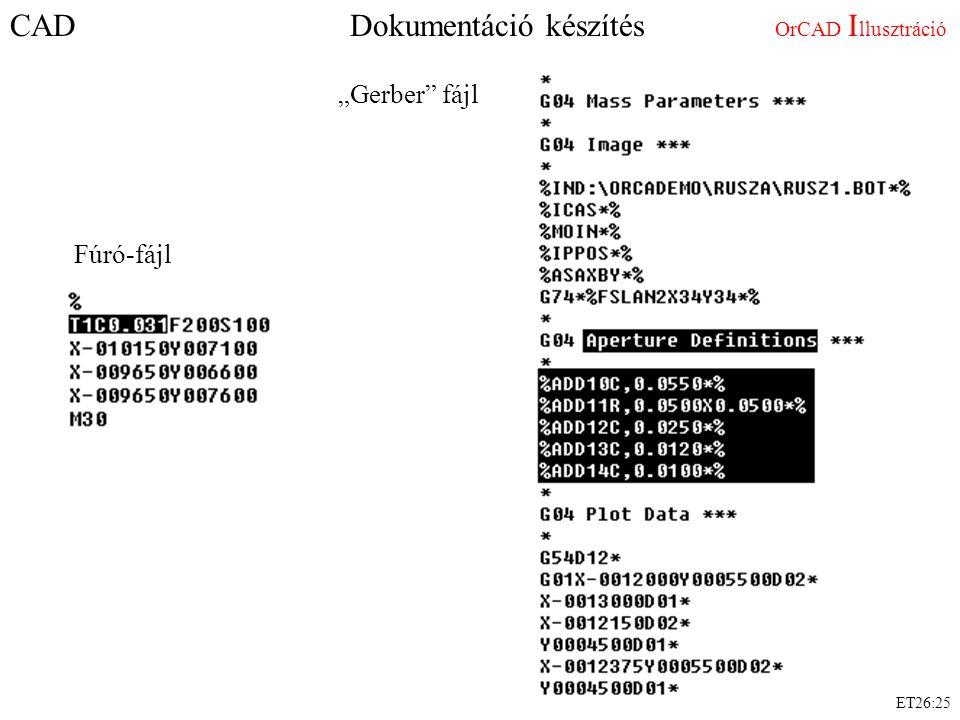 """ET26:25 CAD Dokumentáció készítés OrCAD I llusztráció Fúró-fájl """"Gerber"""" fájl"""