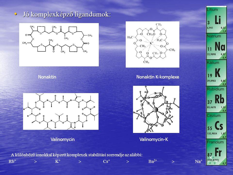 Jó komplexképző ligandumok: Jó komplexképző ligandumok: Nonaktin Nonaktin K-komplexe A különbözô ionokkal képzett komplexek stabilitási sorrendje az a