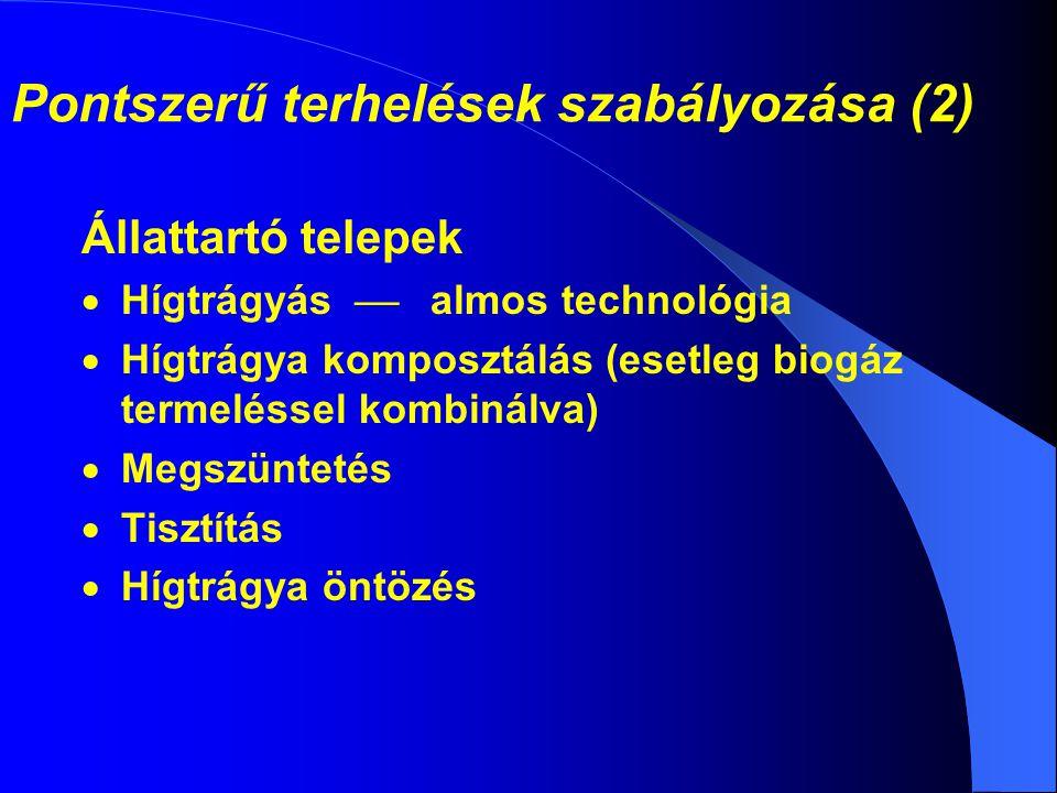 Pontszerű terhelések szabályozása (2) Állattartó telepek  Hígtrágyás  almos technológia  Hígtrágya komposztálás (esetleg biogáz termeléssel kombinálva)  Megszüntetés  Tisztítás  Hígtrágya öntözés