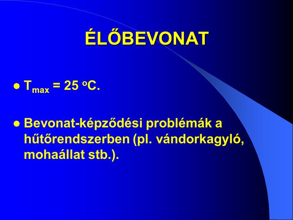ÉLŐBEVONAT T max = 25 o C.Bevonat-képződési problémák a hűtőrendszerben (pl.