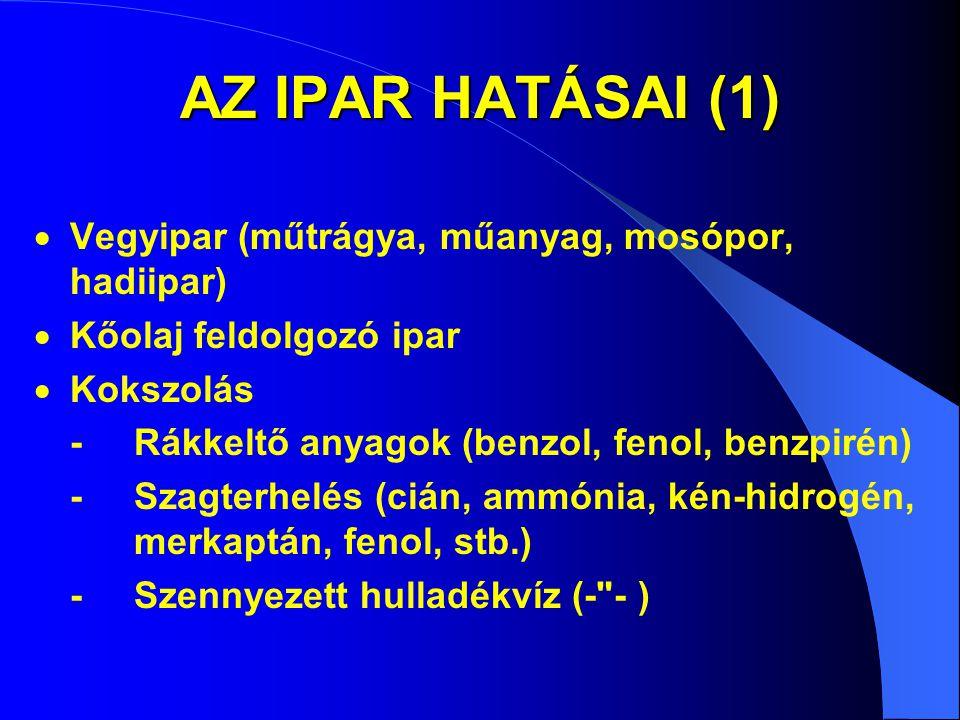 AZ IPAR HATÁSAI (1)  Vegyipar (műtrágya, műanyag, mosópor, hadiipar)  Kőolaj feldolgozó ipar  Kokszolás -Rákkeltő anyagok (benzol, fenol, benzpirén) -Szagterhelés (cián, ammónia, kén-hidrogén, merkaptán, fenol, stb.) -Szennyezett hulladékvíz (- - )