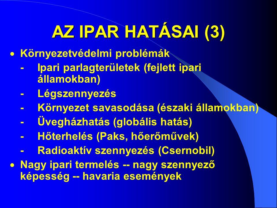 AZ IPAR HATÁSAI (3)  Környezetvédelmi problémák -Ipari parlagterületek (fejlett ipari államokban) -Légszennyezés -Környezet savasodása (északi államokban) -Üvegházhatás (globális hatás) -Hőterhelés (Paks, hőerőművek) -Radioaktív szennyezés (Csernobil)  Nagy ipari termelés -- nagy szennyező képesség -- havaria események