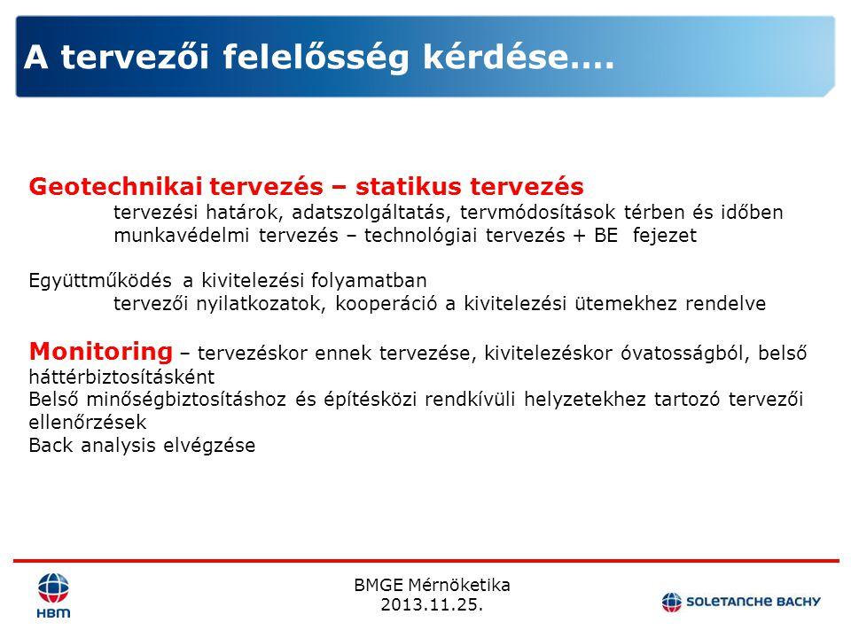 BMGE Mérnöketika 2013.11.25. A tervezői felelősség kérdése…. Geotechnikai tervezés – statikus tervezés tervezési határok, adatszolgáltatás, tervmódosí