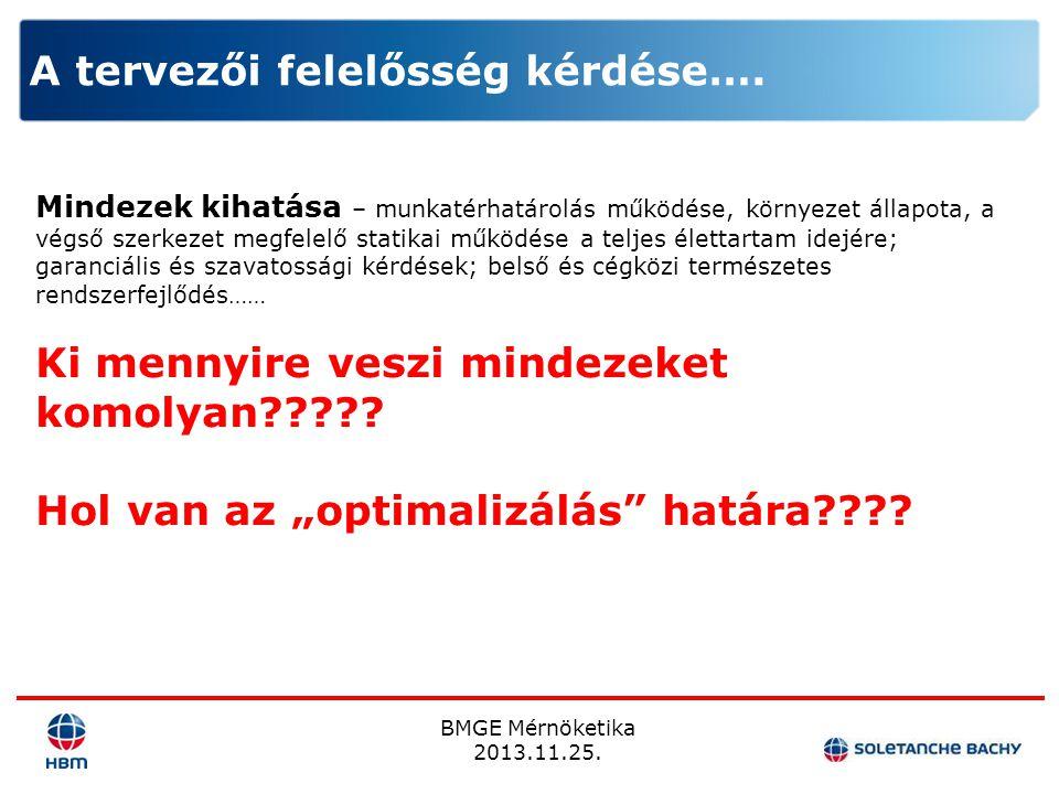 BMGE Mérnöketika 2013.11.25. A tervezői felelősség kérdése…. Mindezek kihatása – munkatérhatárolás működése, környezet állapota, a végső szerkezet meg