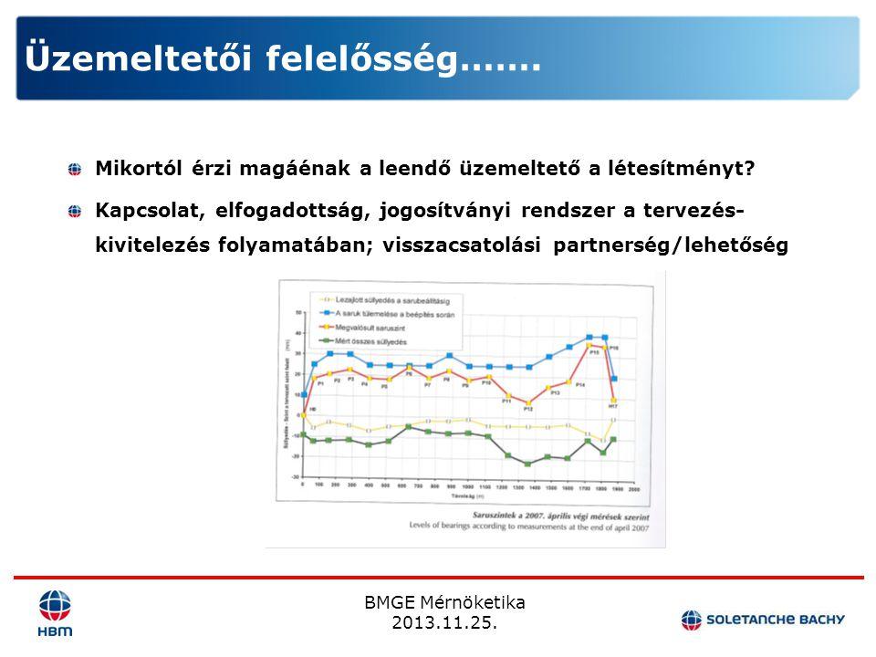 BMGE Mérnöketika 2013.11.25. Mikortól érzi magáénak a leendő üzemeltető a létesítményt? Kapcsolat, elfogadottság, jogosítványi rendszer a tervezés- ki