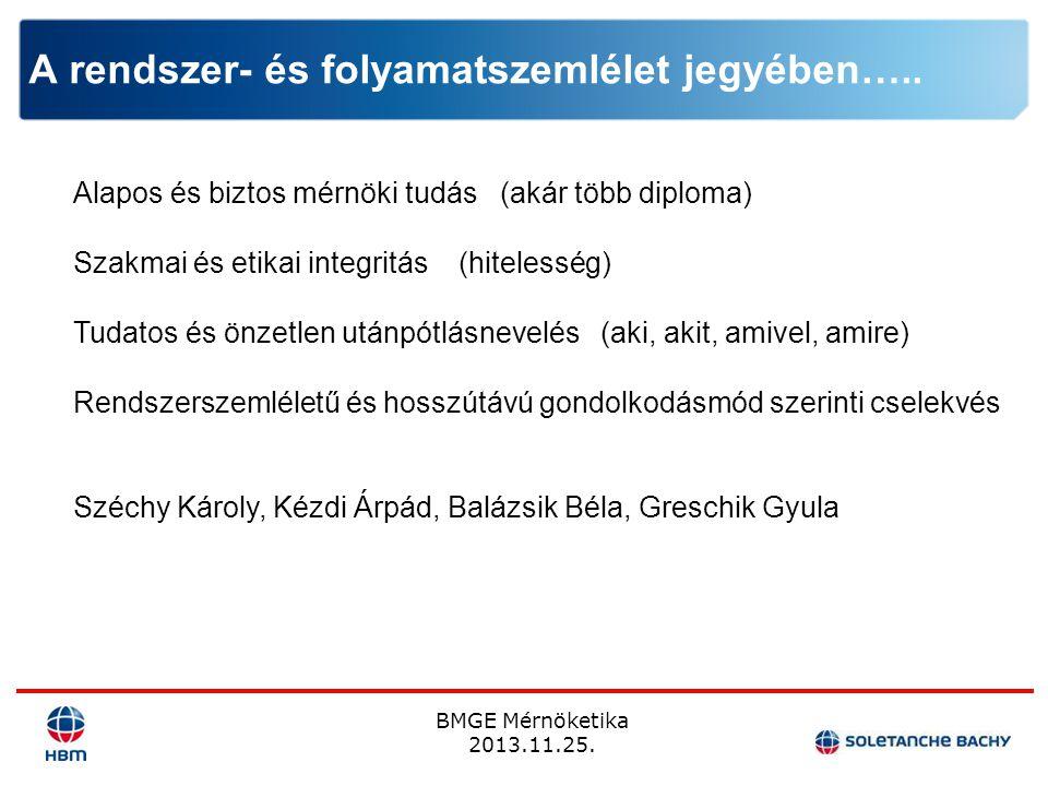 BMGE Mérnöketika 2013.11.25. A rendszer- és folyamatszemlélet jegyében….. Alapos és biztos mérnöki tudás (akár több diploma) Szakmai és etikai integri