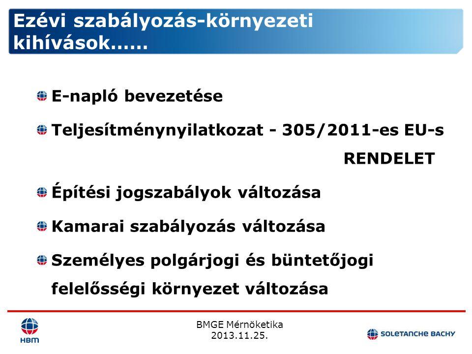 BMGE Mérnöketika 2013.11.25. E-napló bevezetése Teljesítménynyilatkozat - 305/2011-es EU-s RENDELET Építési jogszabályok változása Kamarai szabályozás