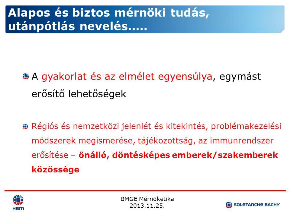 BMGE Mérnöketika 2013.11.25. A gyakorlat és az elmélet egyensúlya, egymást erősítő lehetőségek Régiós és nemzetközi jelenlét és kitekintés, problémake