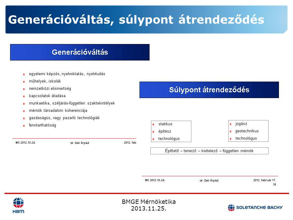 BMGE Mérnöketika 2013.11.25. Generációváltás, súlypont átrendeződés