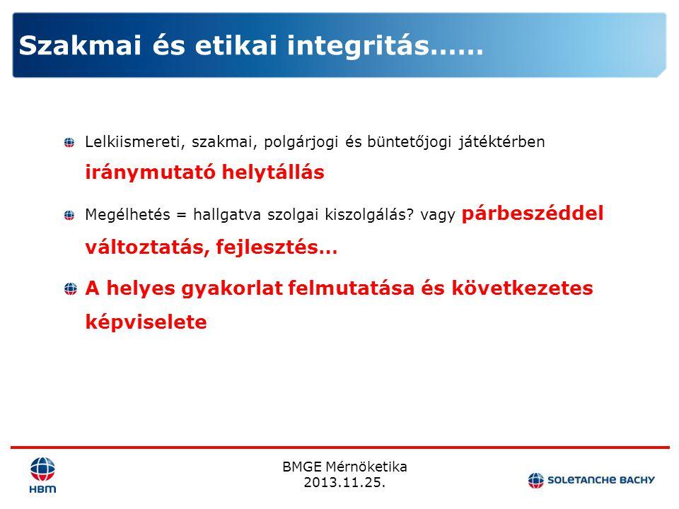 BMGE Mérnöketika 2013.11.25. Szakmai és etikai integritás…… Lelkiismereti, szakmai, polgárjogi és büntetőjogi játéktérben iránymutató helytállás Megél