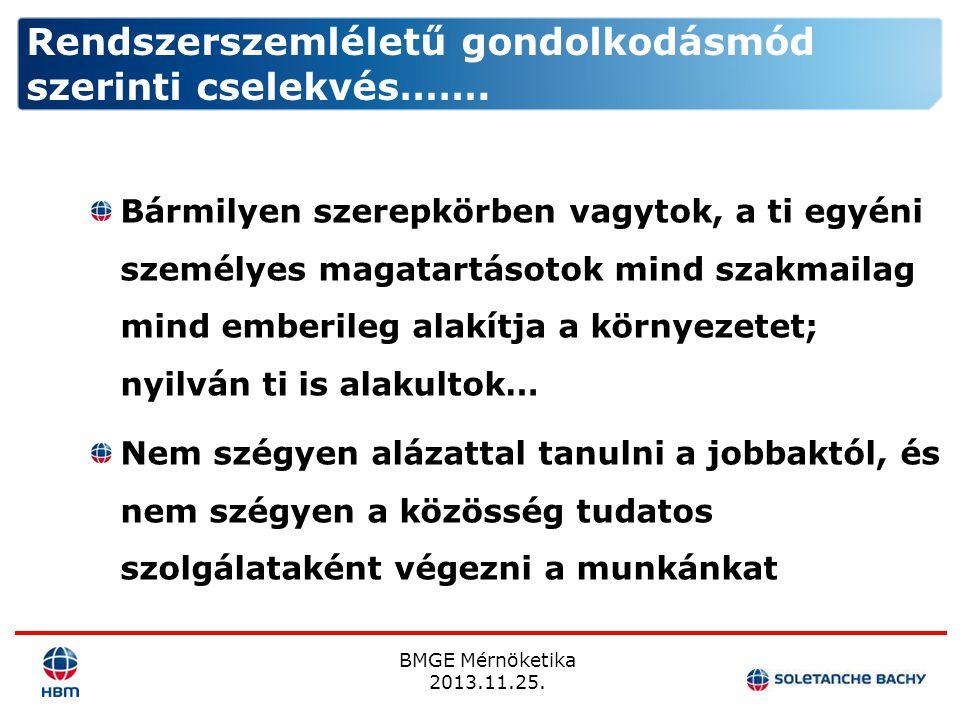 BMGE Mérnöketika 2013.11.25. Rendszerszemléletű gondolkodásmód szerinti cselekvés……. Bármilyen szerepkörben vagytok, a ti egyéni személyes magatartáso