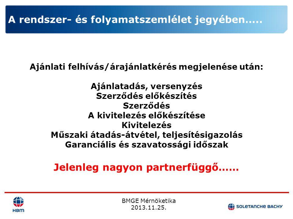 BMGE Mérnöketika 2013.11.25. A rendszer- és folyamatszemlélet jegyében….. Ajánlati felhívás/árajánlatkérés megjelenése után: Ajánlatadás, versenyzés S