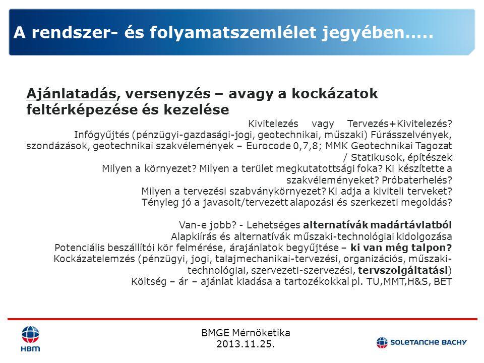 BMGE Mérnöketika 2013.11.25. A rendszer- és folyamatszemlélet jegyében….. Ajánlatadás, versenyzés – avagy a kockázatok feltérképezése és kezelése Kivi