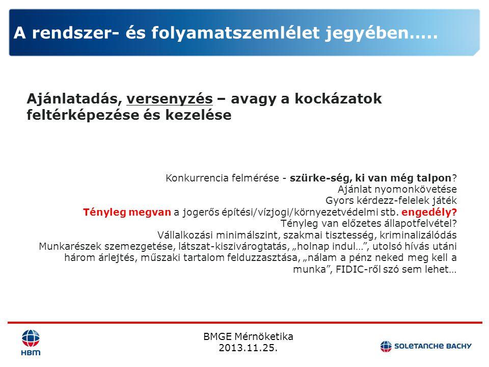 BMGE Mérnöketika 2013.11.25. A rendszer- és folyamatszemlélet jegyében….. Ajánlatadás, versenyzés – avagy a kockázatok feltérképezése és kezelése Konk