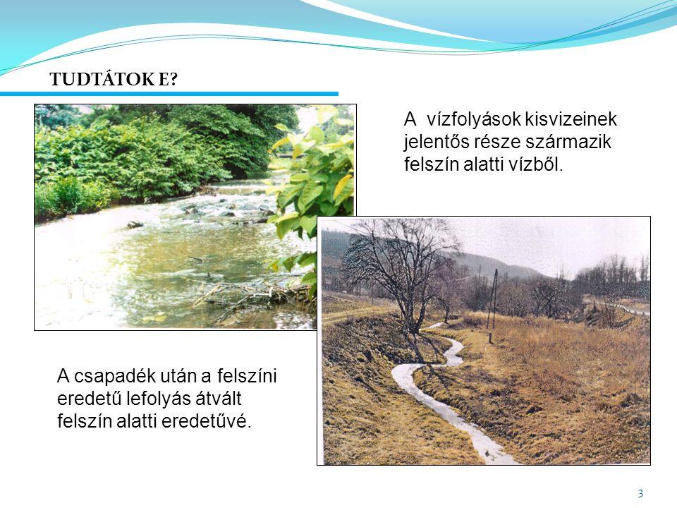 Telítetlen zóna: talajvízforgalmi típusok 14 Talajvizet ELÉRHETI szennyezés.