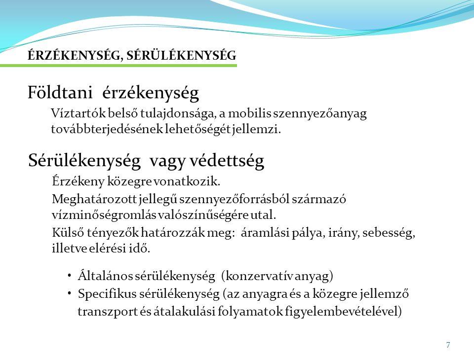 NÉHÁNY PÉLDA Dunavarsány tisztított szennyvíz elhelyezés öntözés mg.-i terület és erdő szennyezők: kommunális ipari háttér (ivóvíz) határérték feletti tv.
