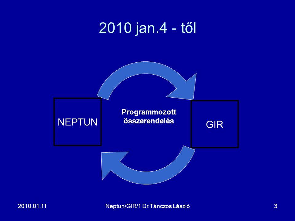 2010.01.11Neptun/GIR/1 Dr.Tánczos László3 2010 jan.4 - től GIRNEPTUN Programmozott összerendelés