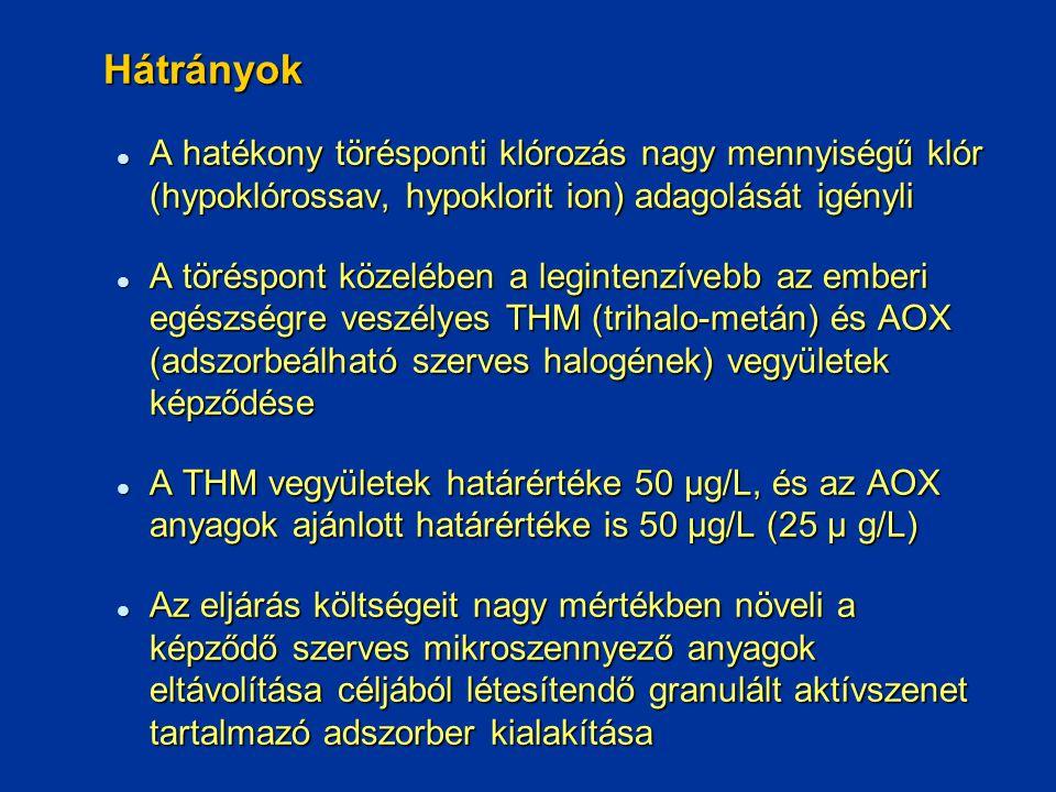 Hátrányok A hatékony törésponti klórozás nagy mennyiségű klór (hypoklórossav, hypoklorit ion) adagolását igényli A hatékony törésponti klórozás nagy m
