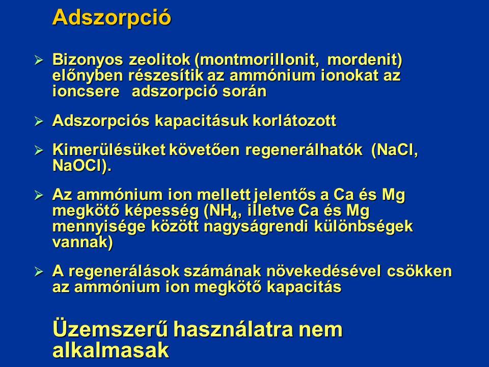Adszorpció  Bizonyos zeolitok (montmorillonit, mordenit) előnyben részesítik az ammónium ionokat az ioncsere adszorpció során  Adszorpciós kapacitás