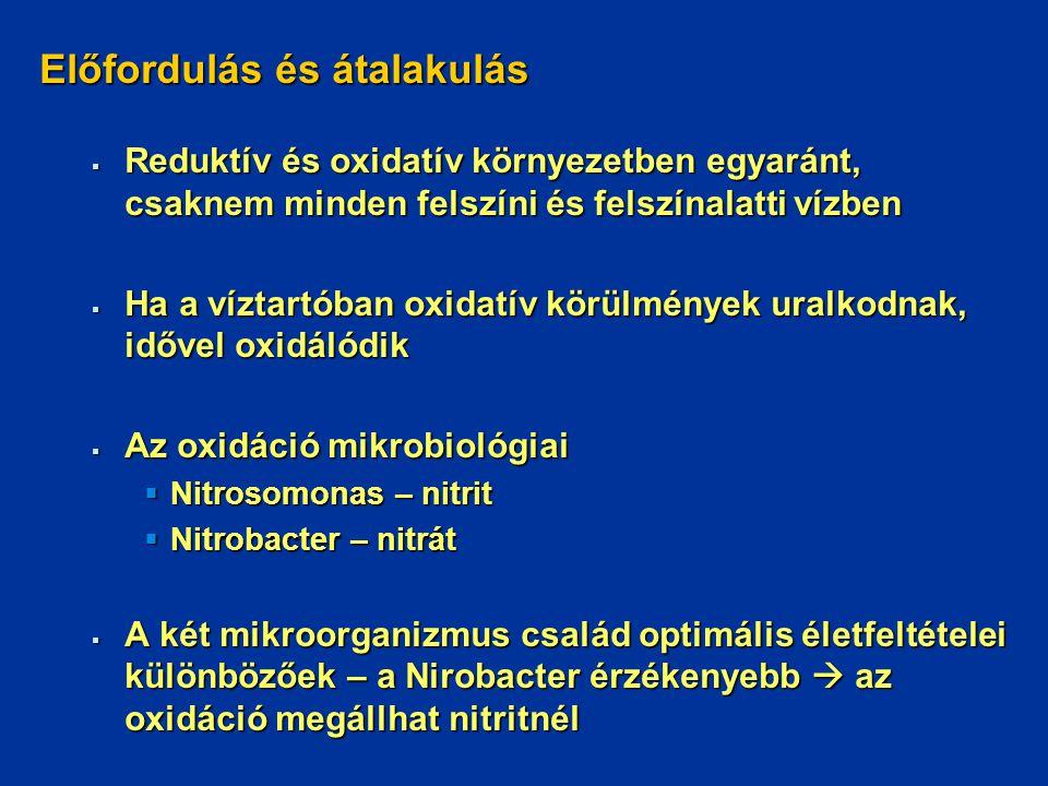 Előfordulás és átalakulás  Reduktív és oxidatív környezetben egyaránt, csaknem minden felszíni és felszínalatti vízben  Ha a víztartóban oxidatív kö